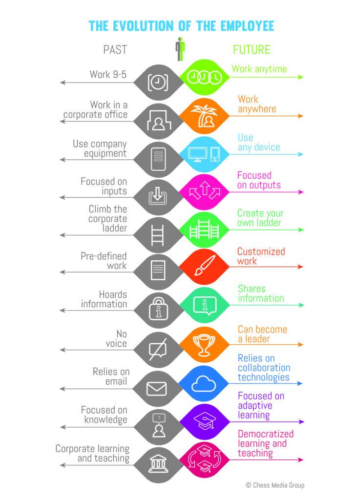 organisatsioonikultuur, töökeskkond, personalijuhtimine